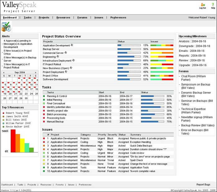 Aplikasi ManPro under Web Base