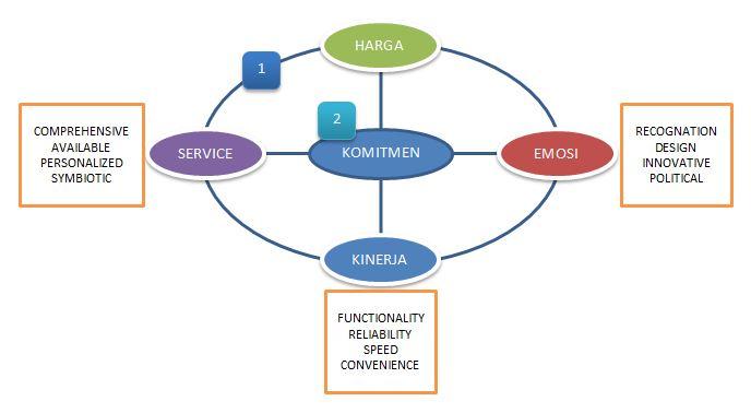 Diagram MCM