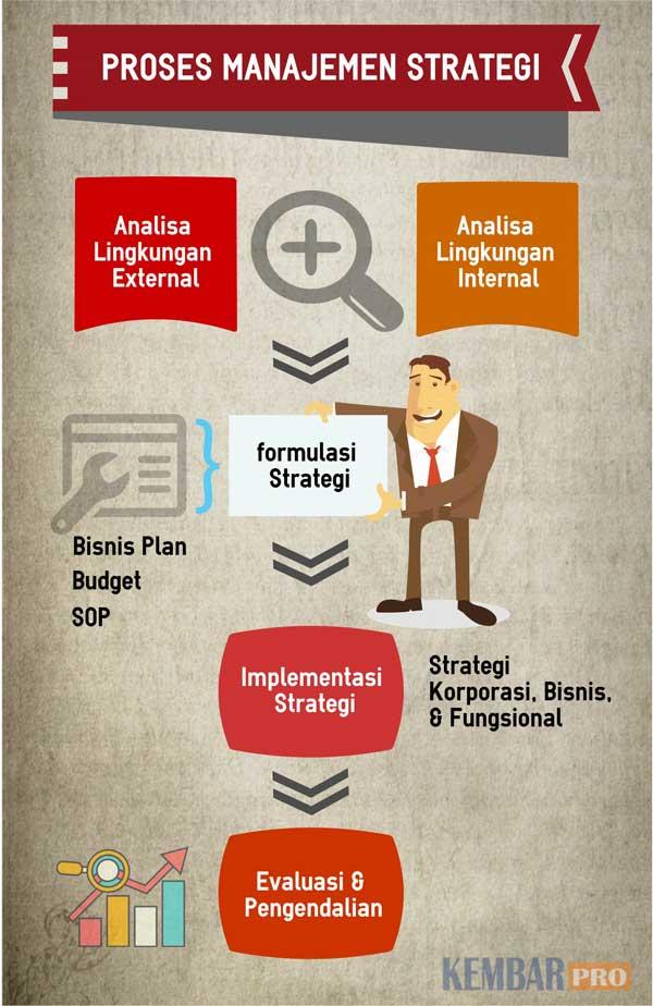 Manajemen-Strategi-OK