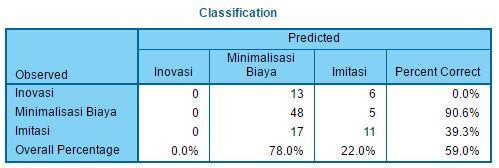 tbl-Classification