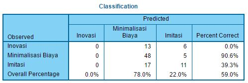 tbl-Classification